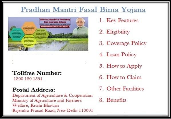 Online Apply Download Form Pradhan Mantri Fasal Bima Yojana Crop Insurance Scheme