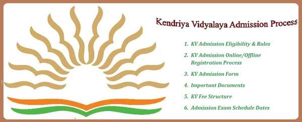 Kendriya Vidyalaya KV Admission Process