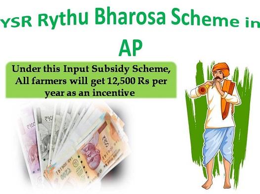 YSR Rythu Bharosa Scheme AP